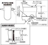 大飯原発3号機原子炉容器出口ノズルで見つかったひび割れ