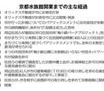 「京都水族館」の評価・教訓・課題 川那部浩哉氏に聞く