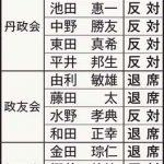 京丹後市・三崎市長後援会問題 「真相究明求める」決議案に15議員が反対・退席/共産党提案